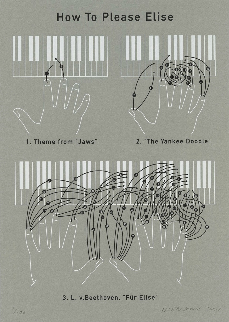 Become a Piano Savant with This Clever Guide to Classic Tunes by Christoph Niemann